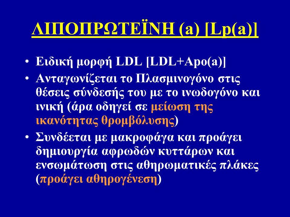 ΛΙΠΟΠΡΩΤΕΪΝΗ (a) [Lp(a)]